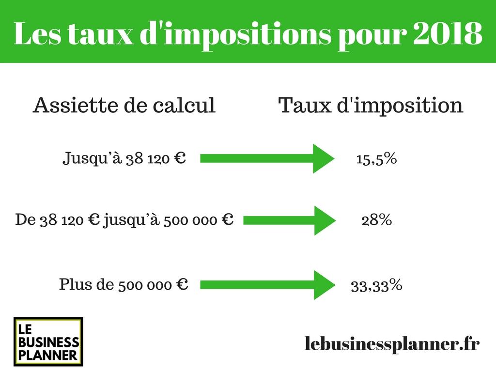 Taux d'imposition 2018